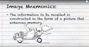 mnemonics-images