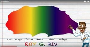 mnemonics-roy-g-biv