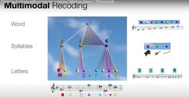 multi-modal-memory-multi-modal-recoding